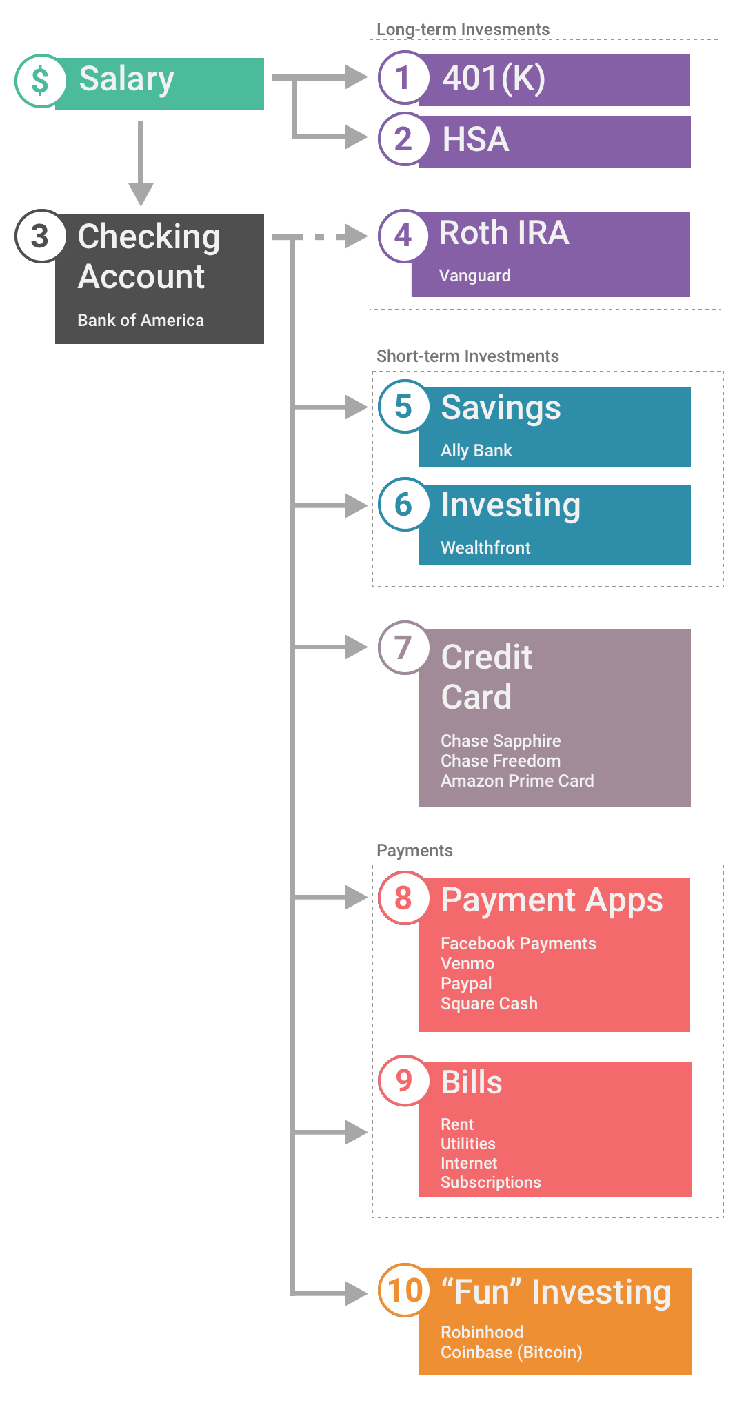fund cryptocurrency with credit card