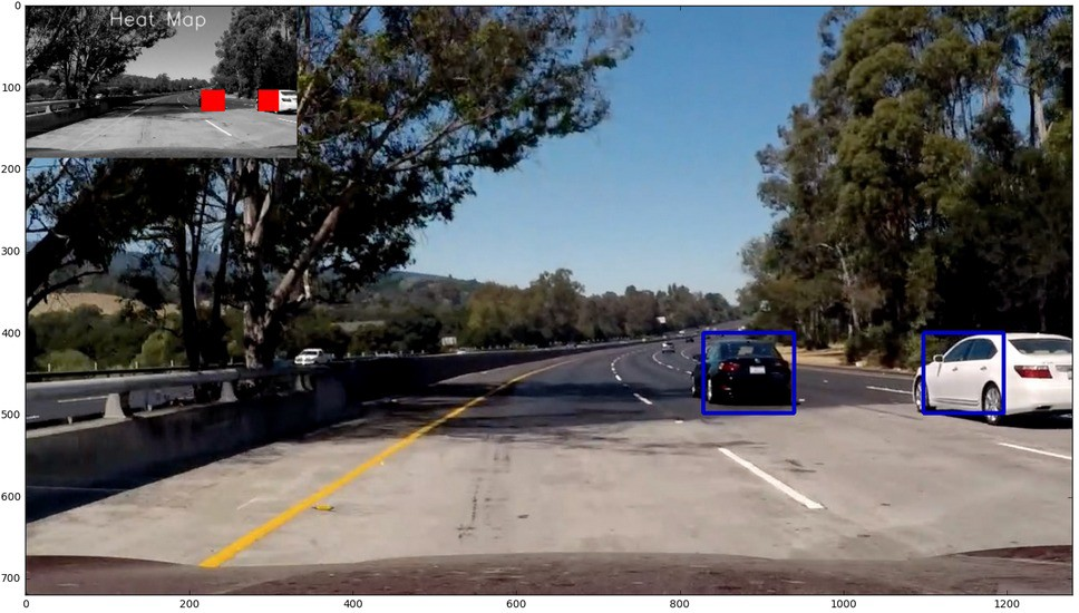 Vehicle Detection And Tracking Using Computer Vision