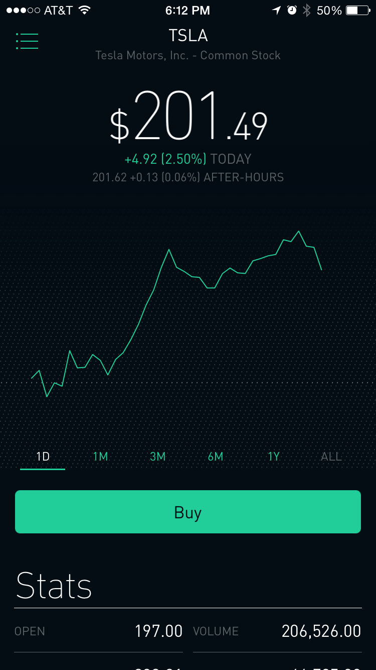 """Buying A Stock Is Pretty Simple, All You Have To Do Is Go To Apany's  €�profile"""" Page, Click The Buy Button, And Tell The App How Many Stocks You  Want"""