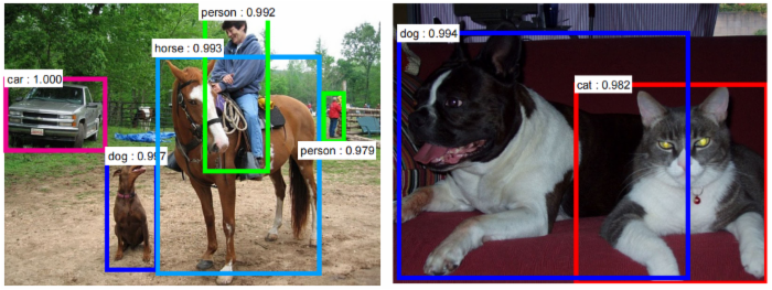 Looking for resources on object detection - Part 1 (2017) - Deep