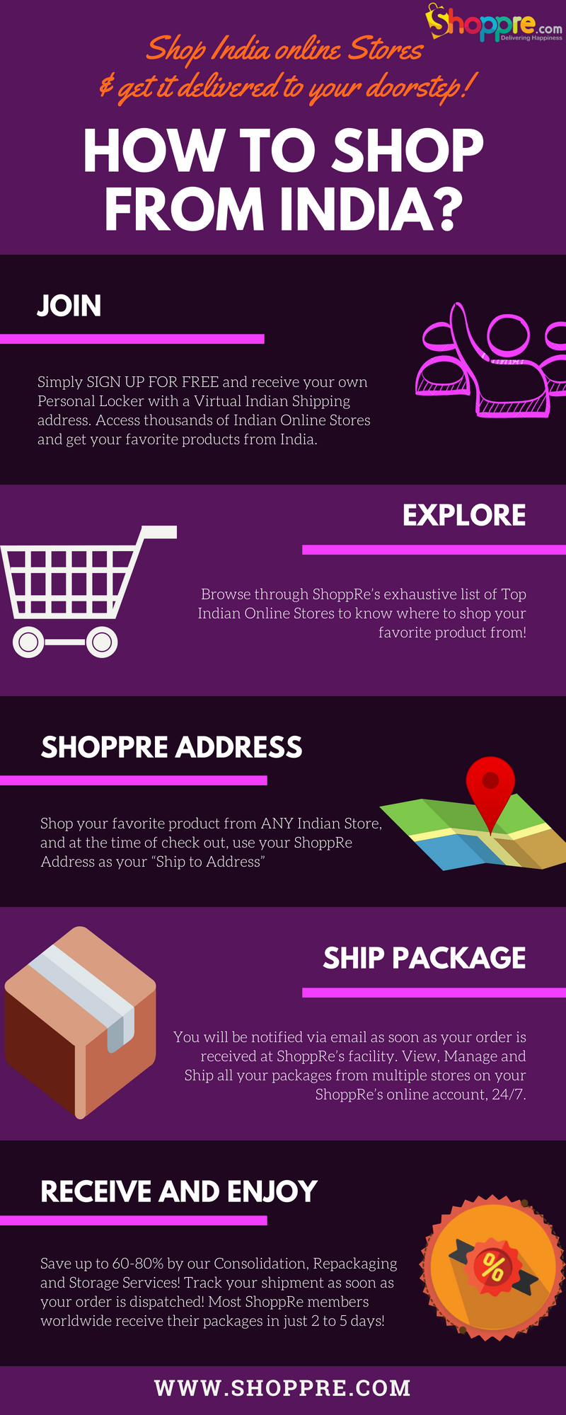 c86205102d3 A guide on online shopping for Indian NRI Shopper s