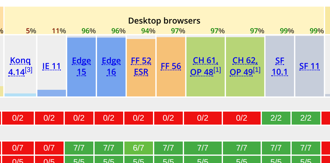 es5 browser support