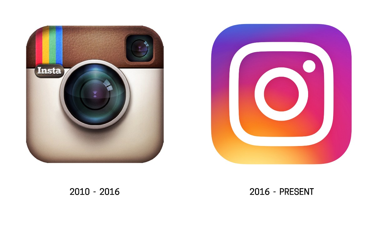 Instagram and the Self-Referentiality Problem