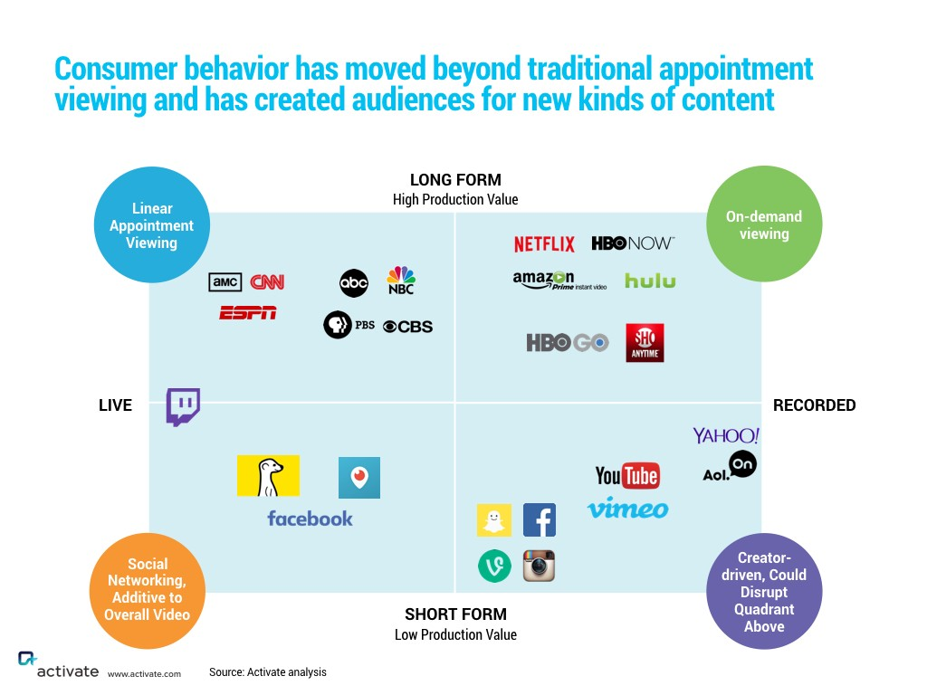 trend analysis consumer behaviour Factors influencing consumer behaviour follow a trend, the more others will want to follow it for example, facebook has become a cultural trend.