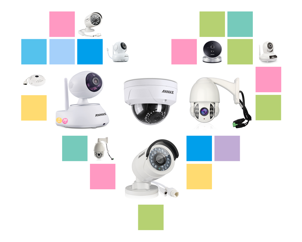 Image result for Right CCTV Camera