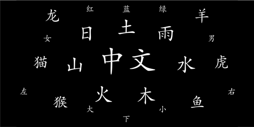 Do You Really Need To Learn Chinese Characters Chineseme