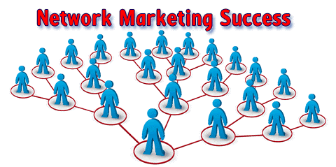 MLM Network Marketing Is Always Presented As An Easy Path To Success
