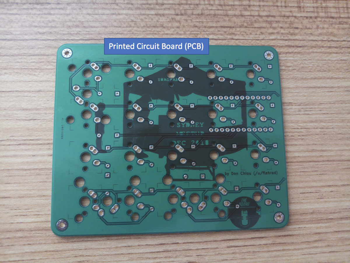 463b95d931b Part 1 of 2: How I built my first DIY mechanical keyboard in less ...