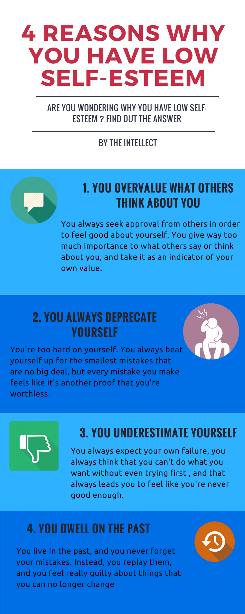 development and importance of self esteem 6 low self esteem while low self esteem my not have a major part to play in the early stages of drug use, especially in relation to legal drugs, it is an important factor in the progression to abuse of drugs.