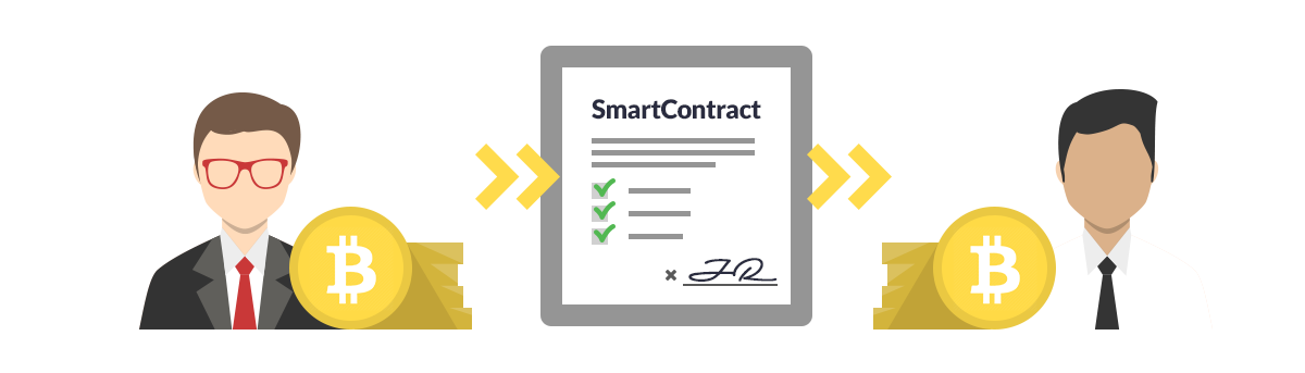 How Smart Contracts Can Fix A Broken System