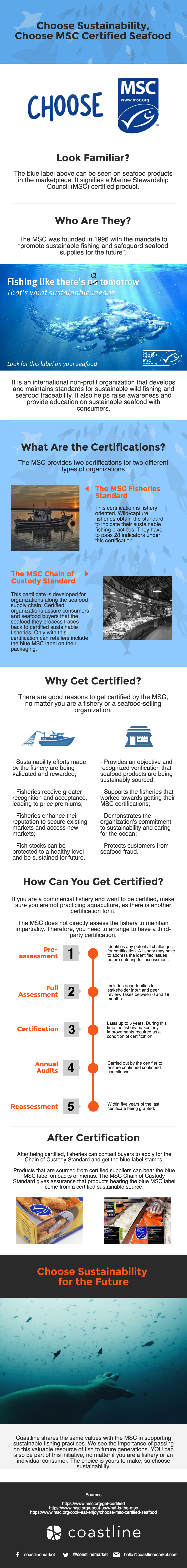 An Infographic On The Msc Certified Seafood Coastline Market