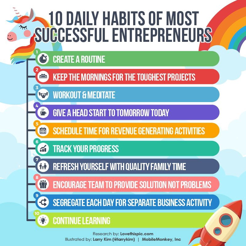 10 Daily Habits of Successful Entrepreneurs - The Mission ...