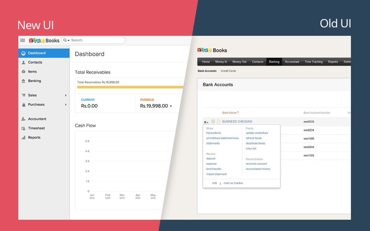 Modern Ui Ux For Saas Applications In 2015 And Beyond