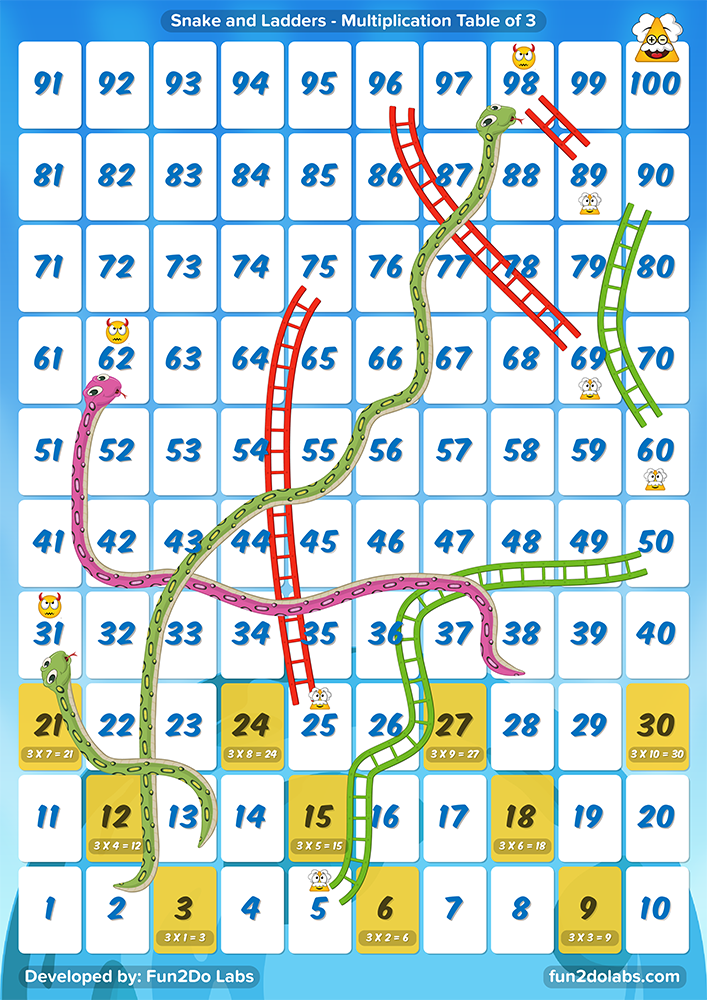 Using Snakes And Ladders Game To Teach Multiplication Tables