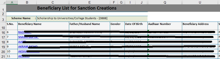 One such excel sheet has all this information of 1360 people out there in public