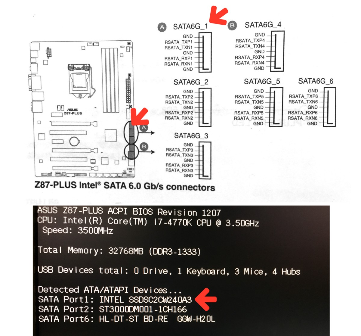 Setting Up A Multi Boot Of 5 Linux Distributions Manu Jrvinen While I Don39t Know If Diagram Like This Exists For The Moboard I39m Upper Image Sata Port Number One In Motherboards Manual Lower Uefi Bios