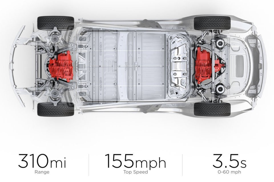 Are Tesla Cars 100 Electric