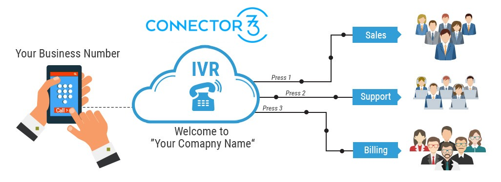 What Is An Ivr   A Guide For Business Owners  U2013 Connector73