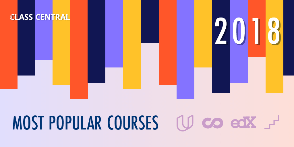 2018 s most popular free online courses freecodecamp org
