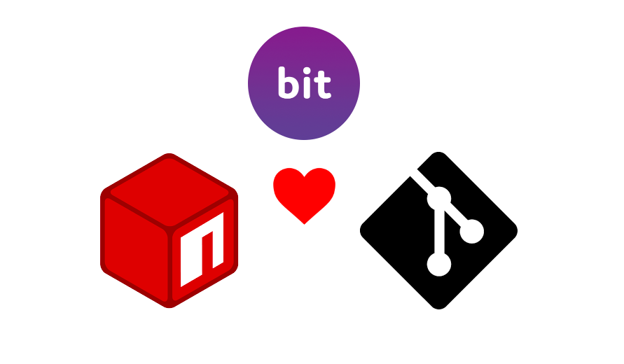 monorepos made easier with bit and npm bits and pieces