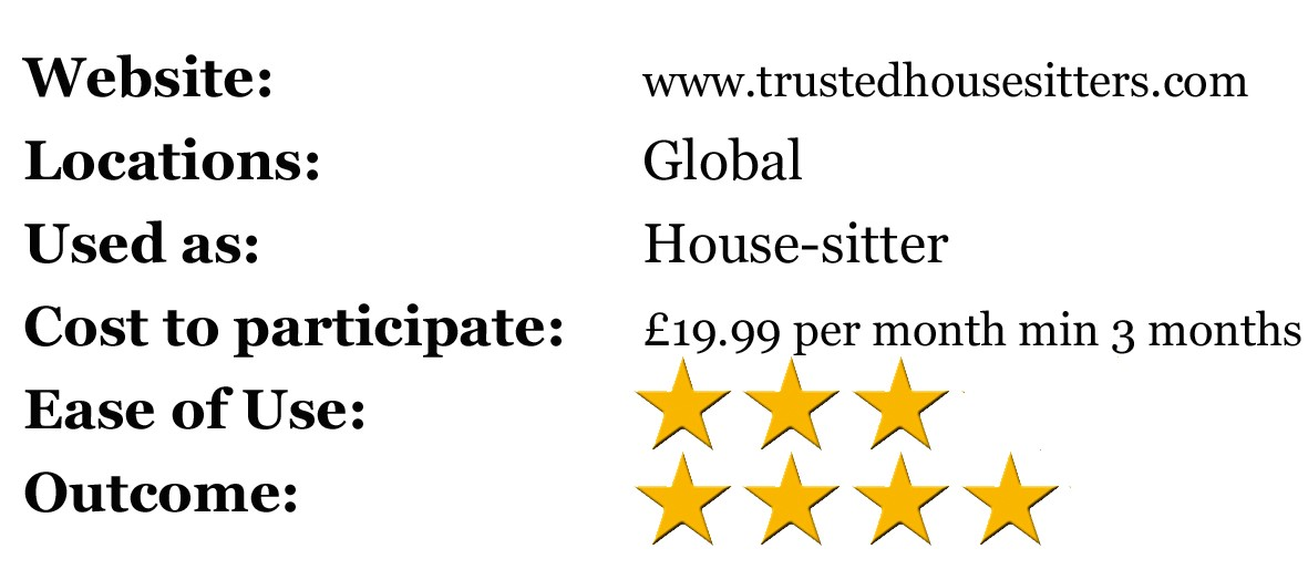 Trusted Housesitters Is The Second House Sitting Platform That I Have Used And In Terms Of Look Feel It Quite Diffe From Uk
