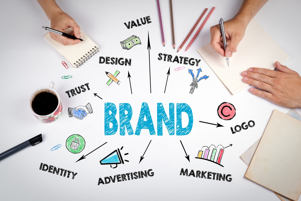 Image result for Products To Brand Your Business