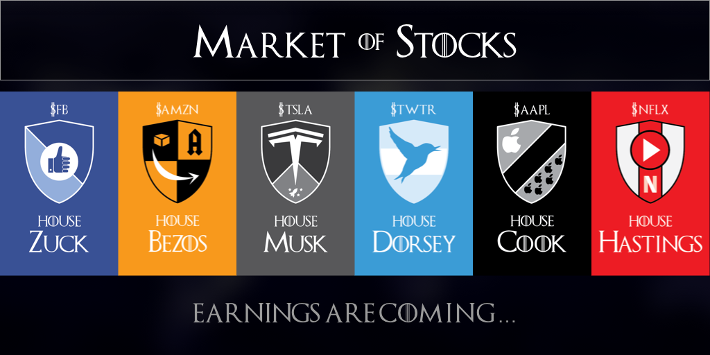 Earnings Are Coming Game Of Thrones Themed Sigils For Popular Stocks