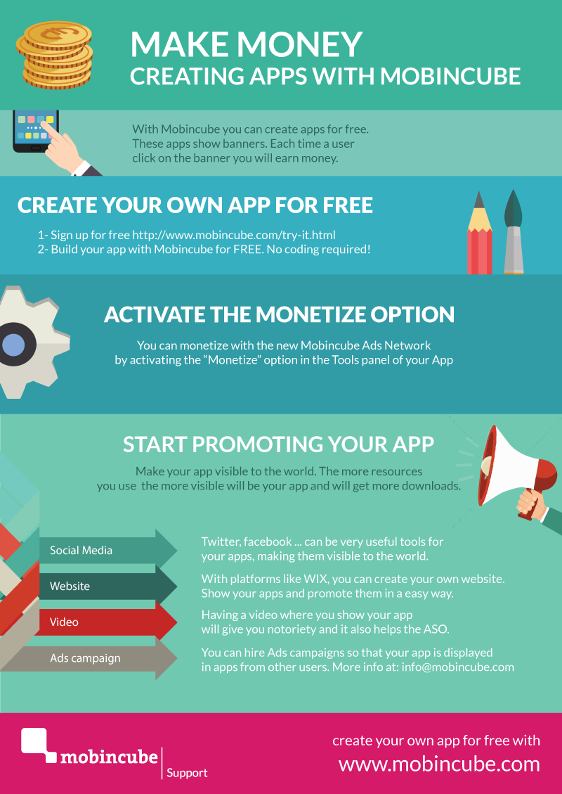 make money creating apps without coding