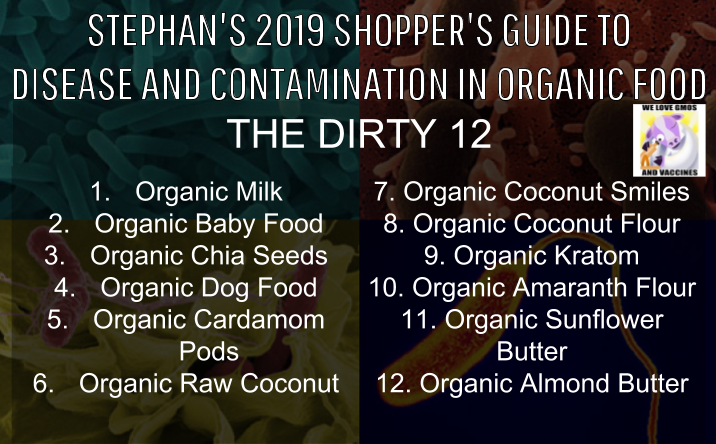 Stephan's Dirty Dozen—12 Organic Products to Avoid in 2019