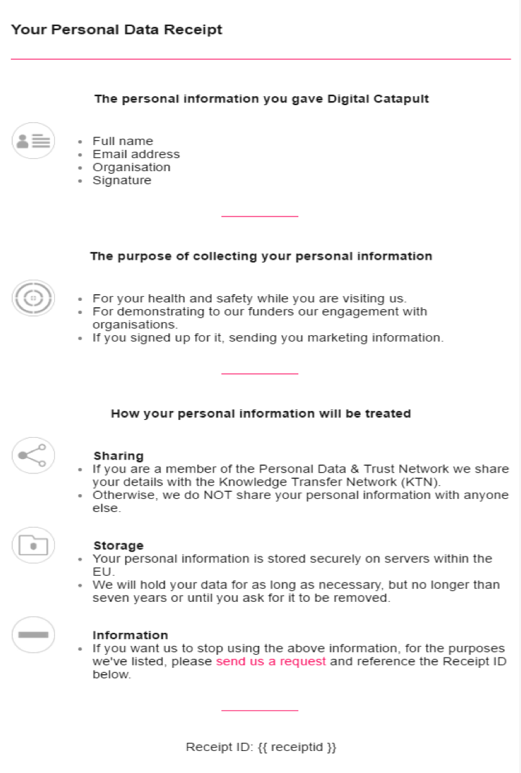 Personal Data Receipts: How transparency increases consumer trust