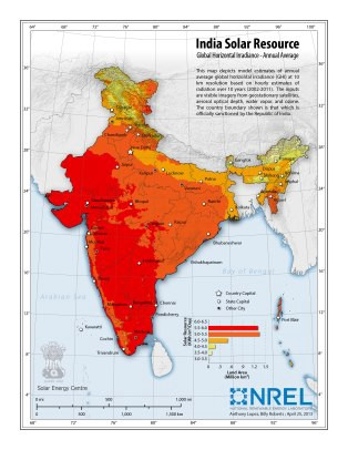 solar irradiation map india