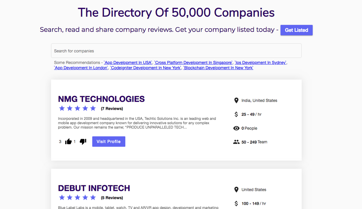 the directory of 50,000 companies