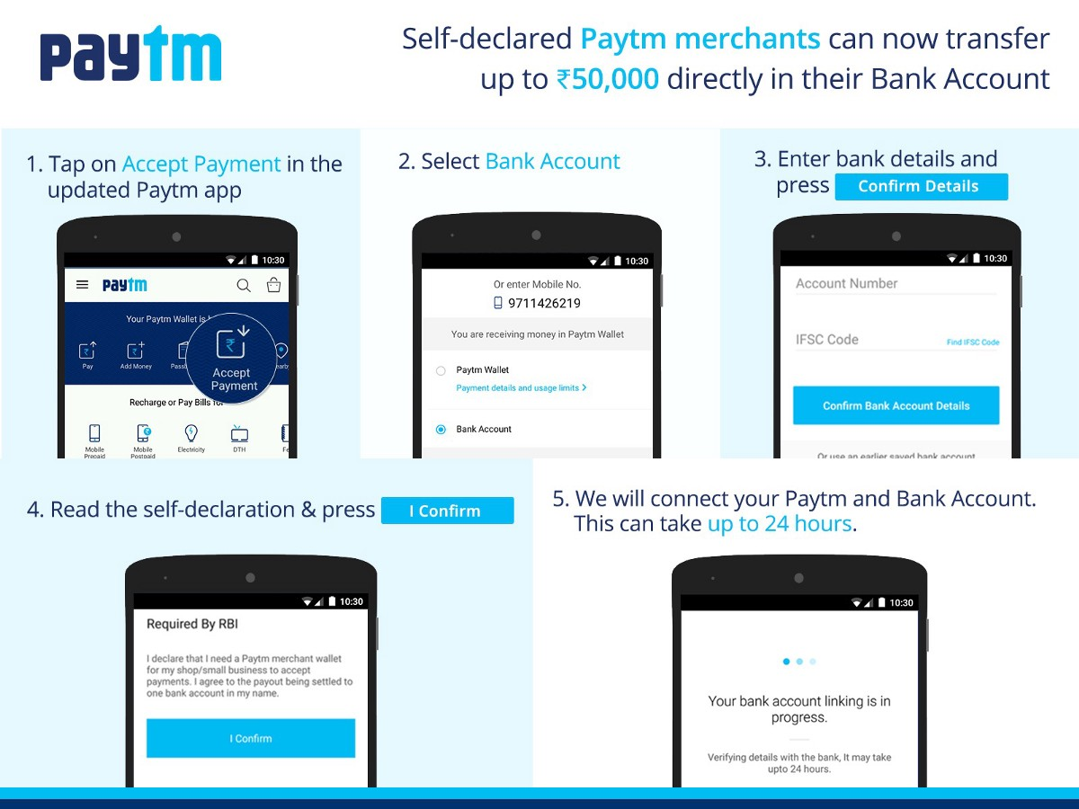 Self Declared Paytm Merchants Can Now Accept Up To Rs 50000 In