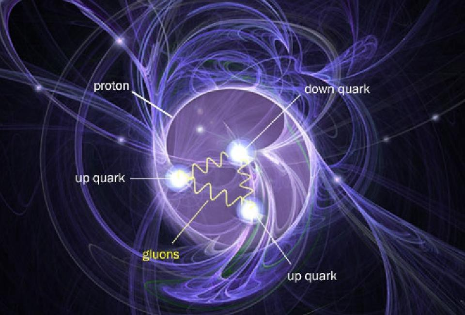 c6c423a5 The proton's structure, modeled along with its attendant fields, show how  even though it's made out of point-like quarks and gluons, it has a finite,  ...