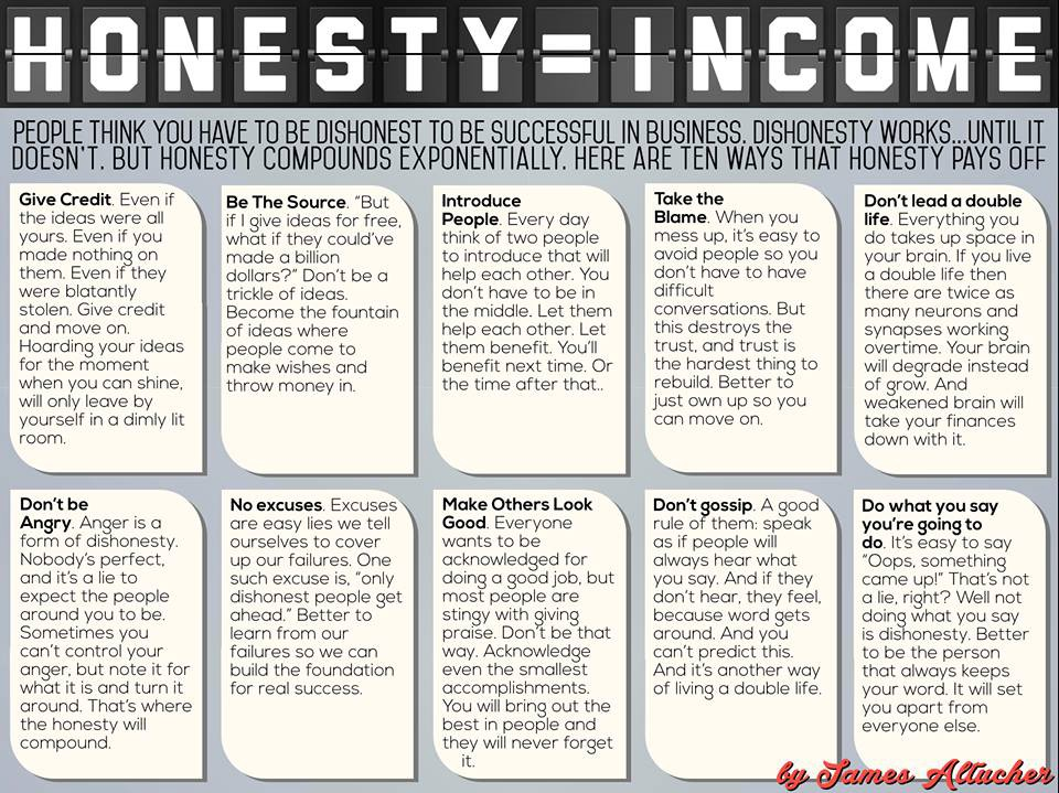 People Do Well If They Can >> 10 Ways Honesty Is Going To Make You More Money The Mission Medium