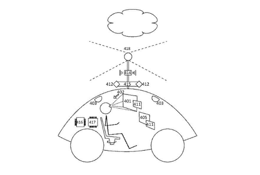 455156144af4 Uber patents virtual reality experience for vehicles