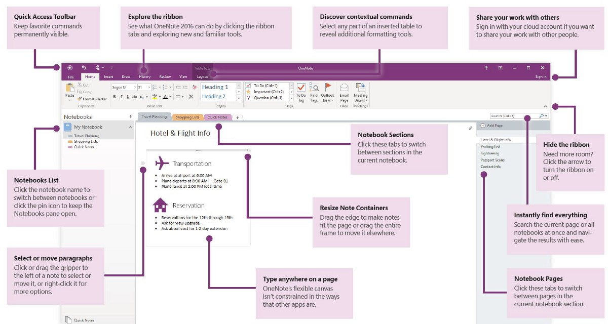 11 tips for improving productivity using onenote  u2013 gitbit