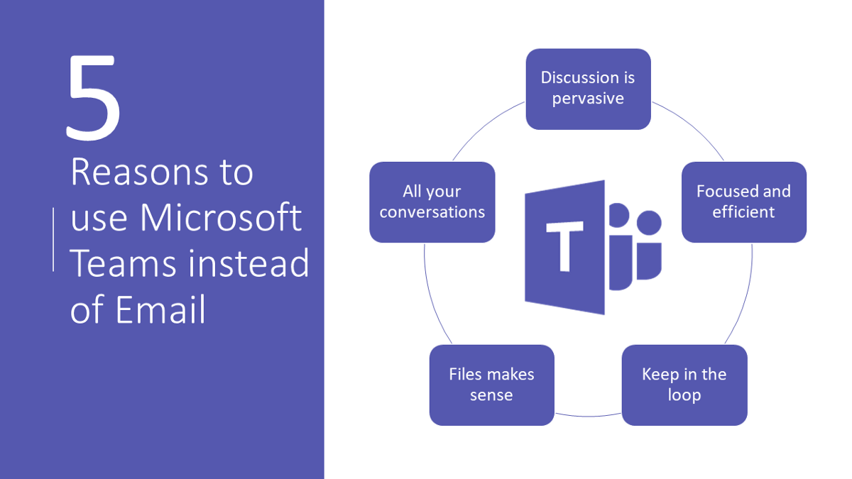 5 Reasons To Use Microsoft Teams Instead Of Email Steven
