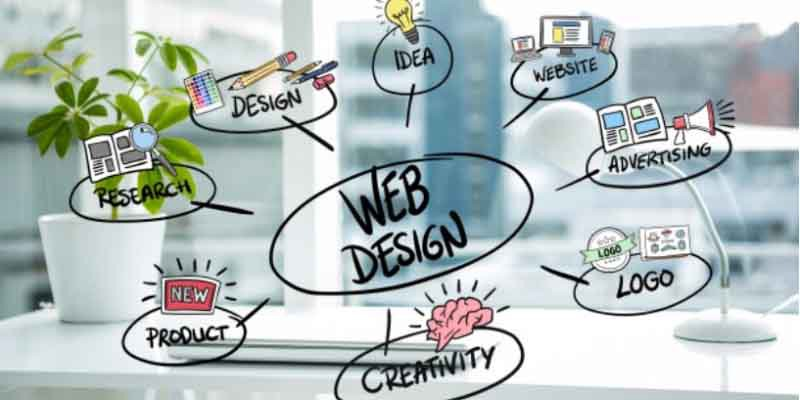 Image result for Web Design Is The Essence Of Your Business
