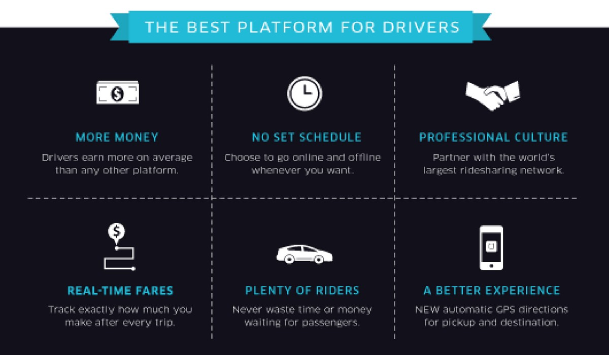 how to get your drivers to provide quality service for your uber