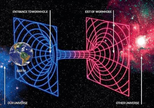 Extraterrestrial and extradimensional beings how they for Dimensions of space and time