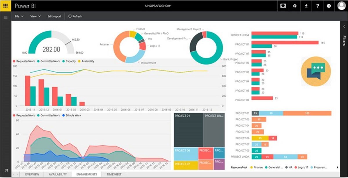 Ms Excel Warning Analytics Amp Dashboards This Is A Post