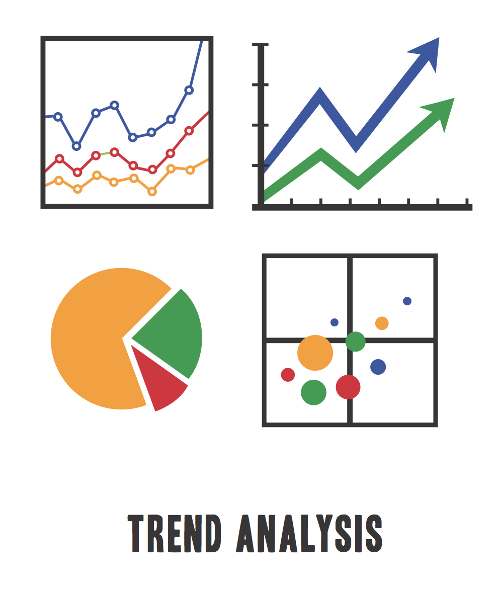 how to use steep trend analysis for business strategyTrend #17