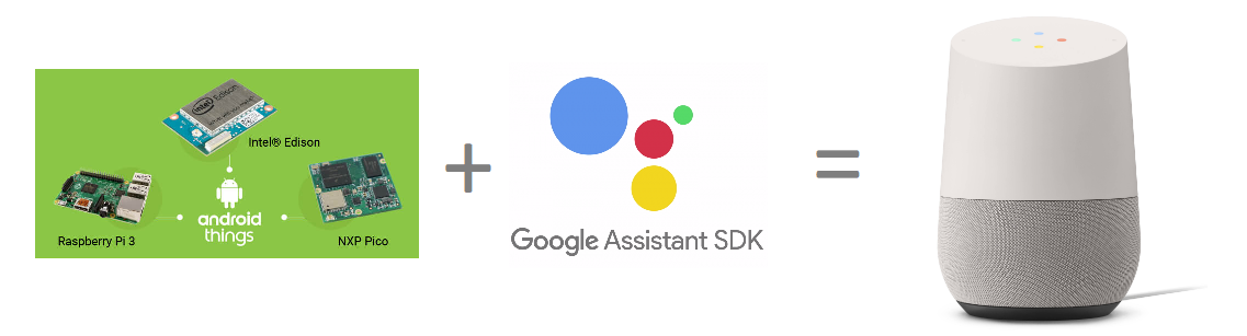 Blink google assistant