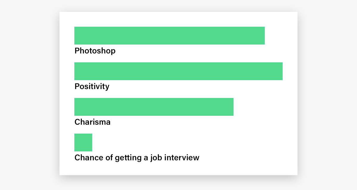 6 Things I Hate About Your Design Cv Noteworthy The Journal Blog