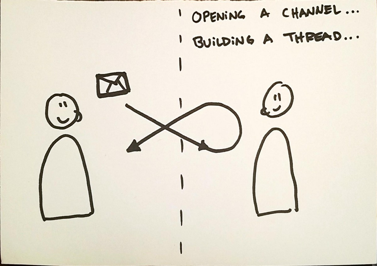 The Three Types of Narratives to Build Amazing Workshop Experiences