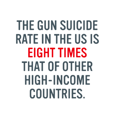 Why Changing Gun Laws Must be Part of America's Conversation on Suicide