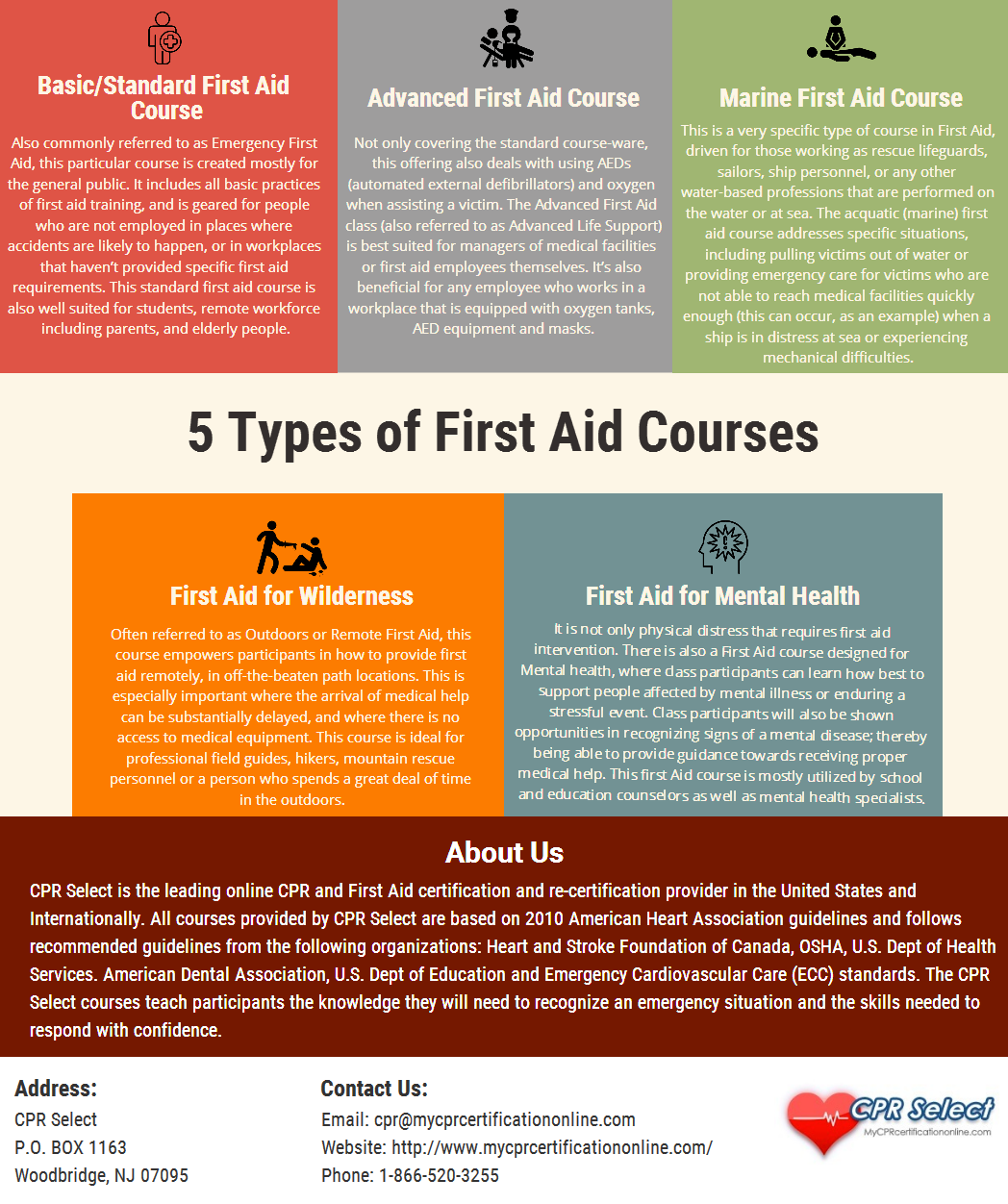 5 Types Of First Aid Courses Bruse Rockwell Medium