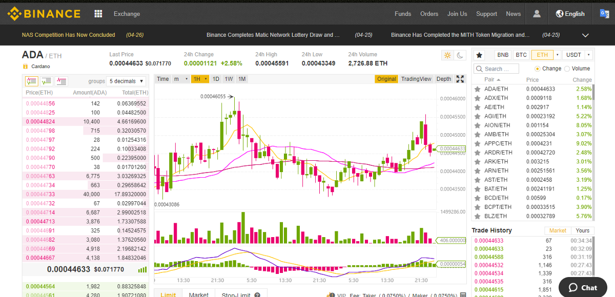 how to place a trade on binance