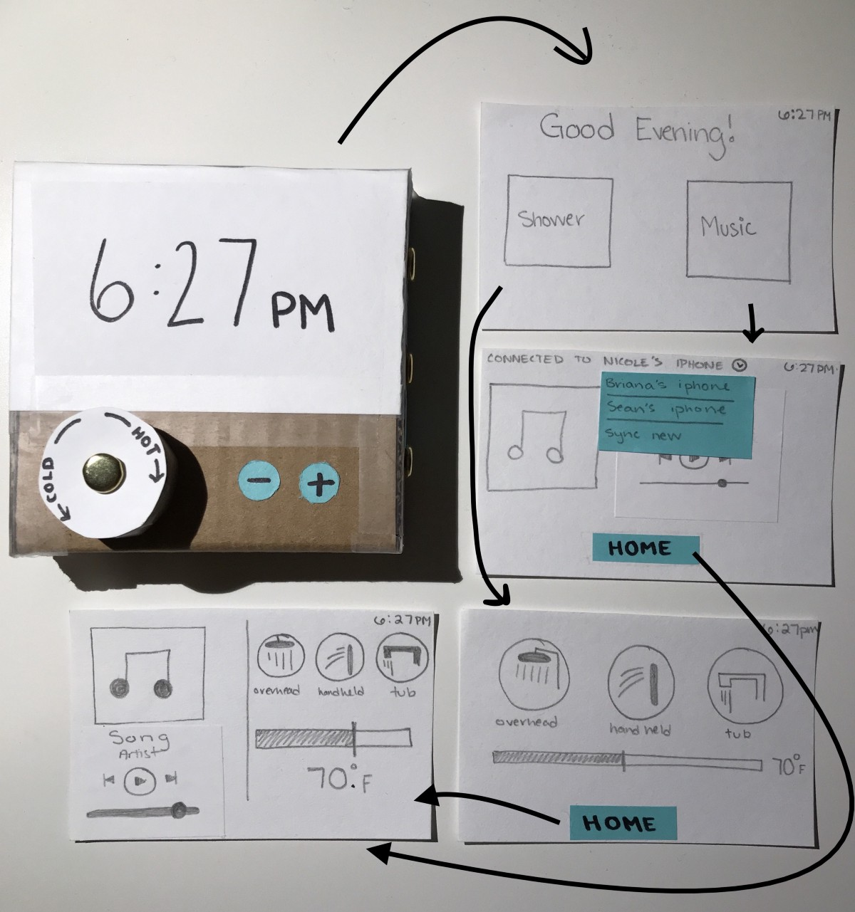 Modal Prototyping Process Blog: Shower Control Interface